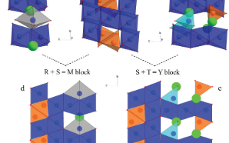 Solving the single-crystal structure of mixed-layer hexaferrites, for potential use in data storage