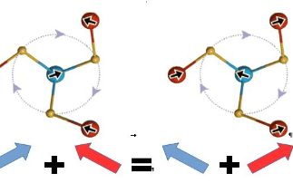 Adding electrons to switch magnetic chirality