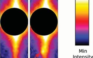 Fast Active Optics for Synchrotron Radiation