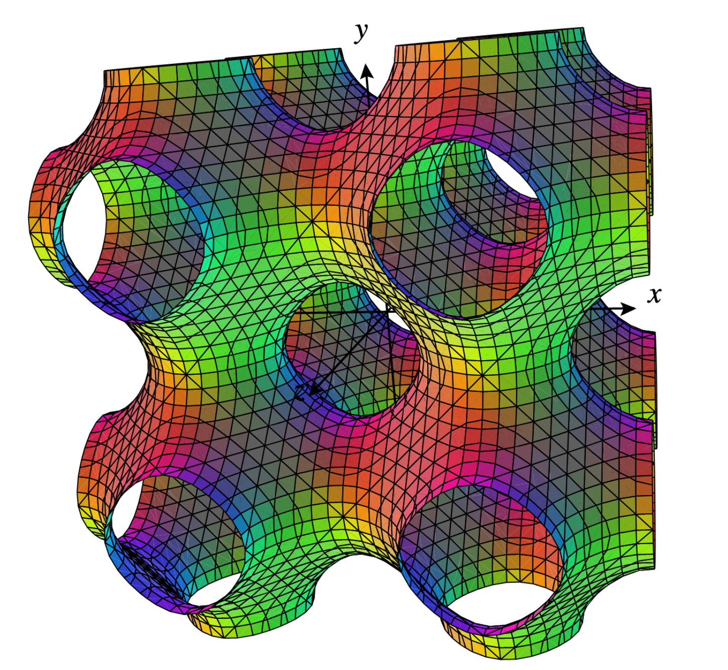 Fig. 1: Graphical representation of a cubosome. The coloured surface resembles the lipid-water interface with the confined water channels. The channel diameter is typically in the range of 10 nanometres, with the overall size of the cubosomes being several hundred nanometres.