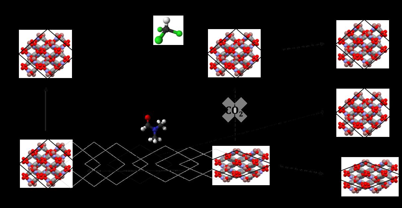 Flexible Metal Organic Frameworks Diamond Light Source